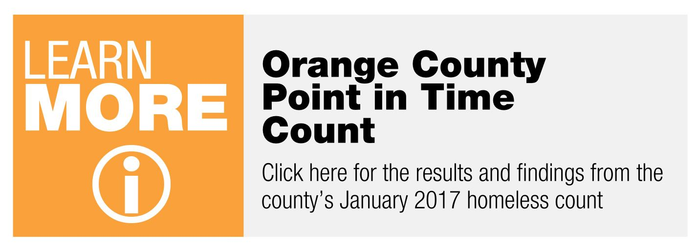 point in time count graphic
